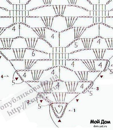 Схемы вязания шалей Цветочная шаль из квадратов крючком Вязать шаль крючком, схема.Схемы вязания шали...