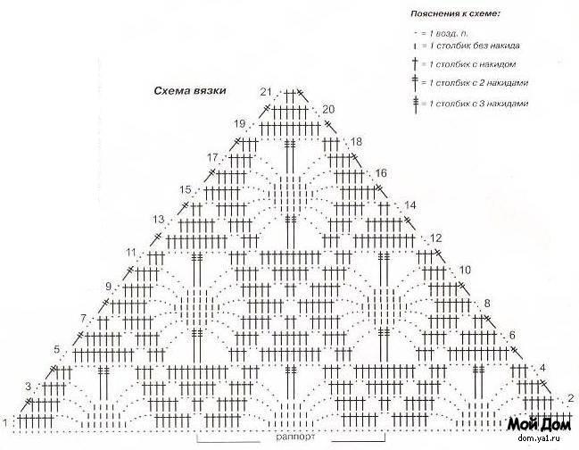 Описание: косынка, схема вязания / Шитье, вязание.