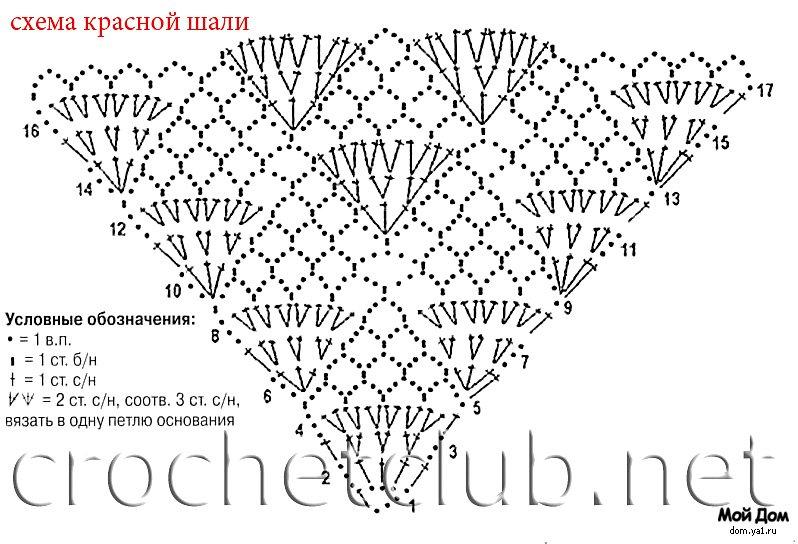 На страницу Вязание шали Шаль 4. Схема вязания шали крючком.