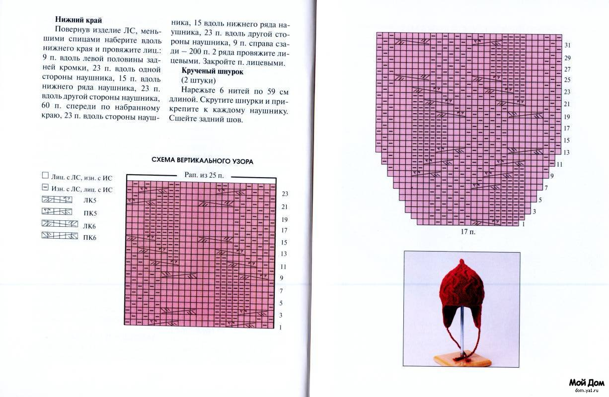 описание вязания шапка-ушанка с аранами.  Шапки.